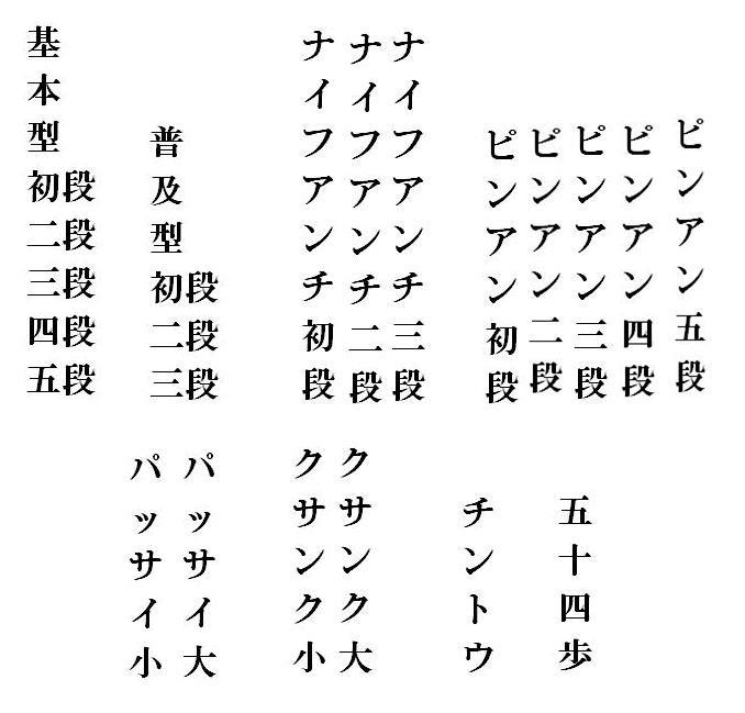 kata symbols sub header